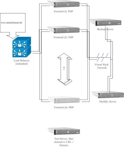 snafu-wiki_IndividuelleKonfiguration1